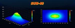 Luminária aquário marinho SUN-40-W3 - WIFI